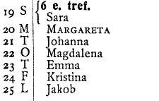 Fruntimmersveckan 1925